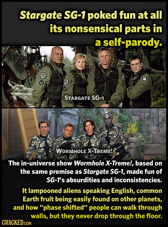 Stargate SG-1 poked fun at all its nonsensical parts in a self-parody. STARGATE SG-1 WORMHOLE X-TREME! The in-universe show Wormhole X-Treme!, based o