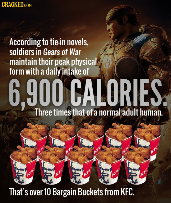 CRACKED.COM According to tie-in novels, soldiers in Gears of War maintain their peak physical form with a daily intake of 6, .900 CALORIES. Three time