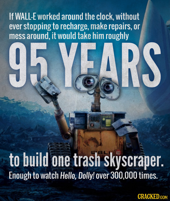 If WALL-E worked around the clock, without ever stopping to recharge, make repairs, or 95 mess around, it would YEARS take him roughly to build one tr