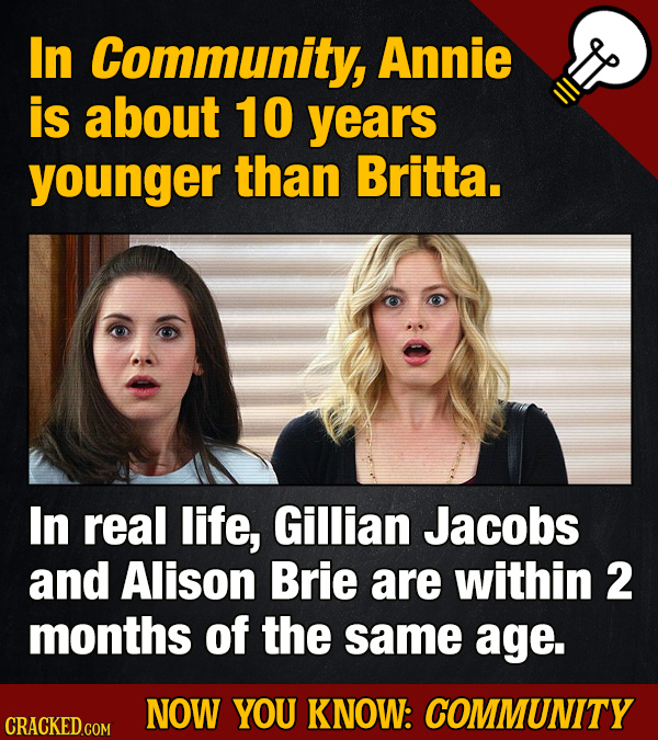 Now You Know: 21 Expert-Level 'Community' Facts