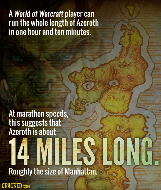 A World of Warcraft player can run the whole length of Azeroth in one hour and ten minutes. At marathon speeds, this suggests that Azeroth is about 14