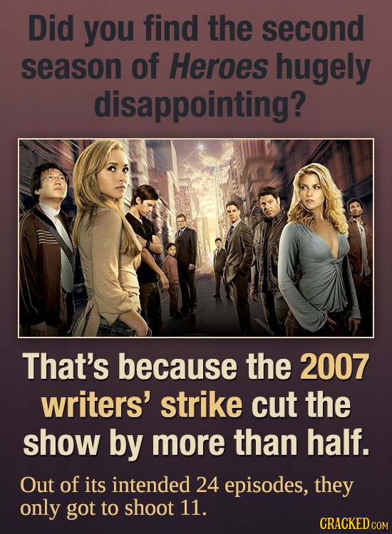 Did you find the second season of Heroes hugely disappointing? That's because the 2007 writers' strike cut the show by more than half. Out of its inte