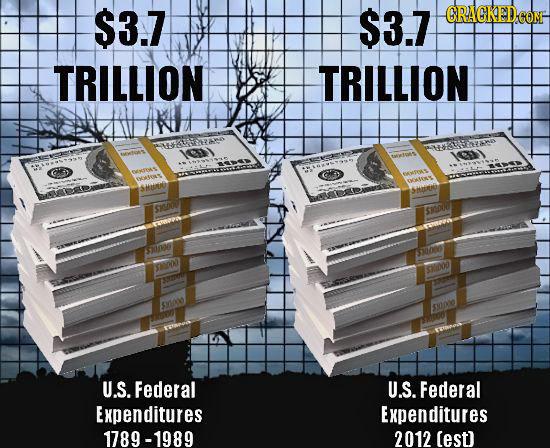 $3.7 $3.7 ORACKEDCON TRILLION TRILLION HTA H84 11 te Io MEXIEAS ANRCMS HJIS We Sitet So0 SS000 S30 S3000V Bno 30000 Si Mle U.S. Federal U.S. Federal E