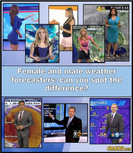 15 Weird Differences Between News Stories About Men & Women
