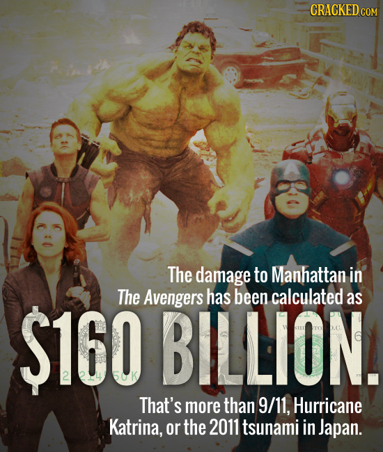 CRACKEDC The damage to Manhattan in The Avengers has been calculated $160 as BILLION. 2 That's more than 9/11, Hurricane Katrina, or the 2011 tsunami