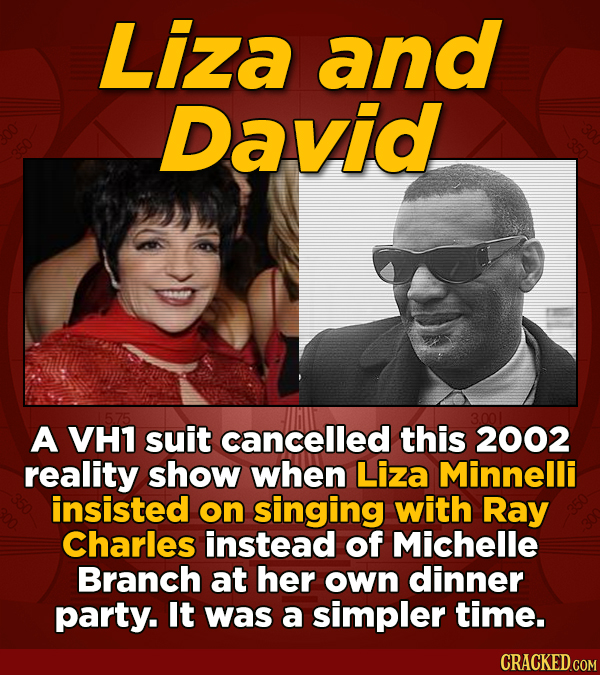 Liza and David A VH1 suit cancelled this 2002 reality show when Liza Minnelli insisted on singing with Ray Charles instead of Michelle Branch at her o