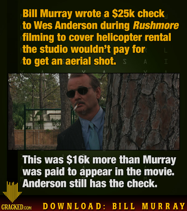 Bill Murray wrote a $25k check to Wes Anderson during Rushmore filming to cover helicopter rental the studio wouldn't pay for L to get an aerial shot.