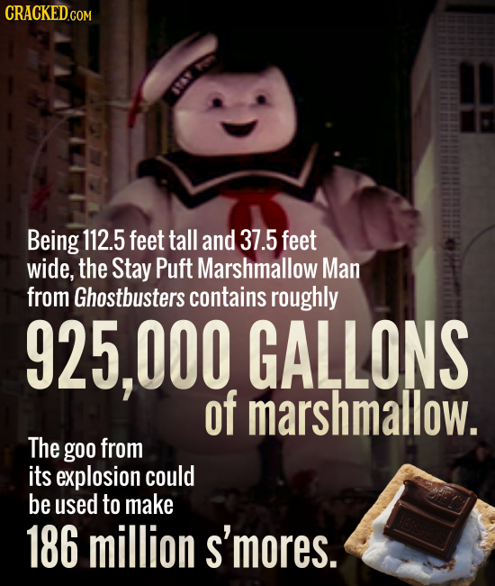 Being 112.5 feet tall and 37.5 feet wide, the Stay Puft Marshmallow Man from Ghostbusters contains roughly 925, 000 GALLONS of marshmallow. The goo fr