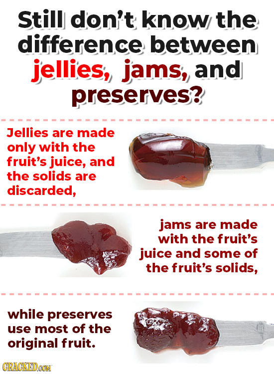 Still don't know the difference between jellies, jams, and preserves? Jellies are made only with the fruit's juice, and the solids are discarded, jams