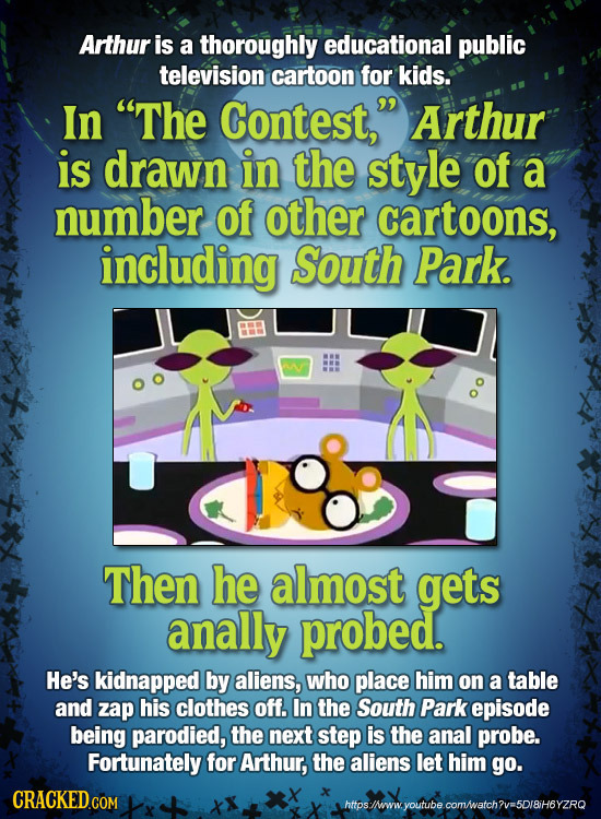 Arthur is a thoroughly educational public television cartoon for kids. In The Contest, Arthur is drawn in the style of a number of other cartoons, i