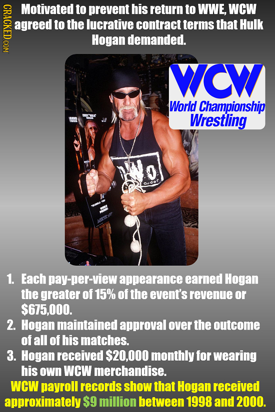 CRACKED COM Motivated to prevent his return to WWE, WCW agreed to the lucrative contract terms that Hulk Hogan demanded. VCV World Championship Wrestl