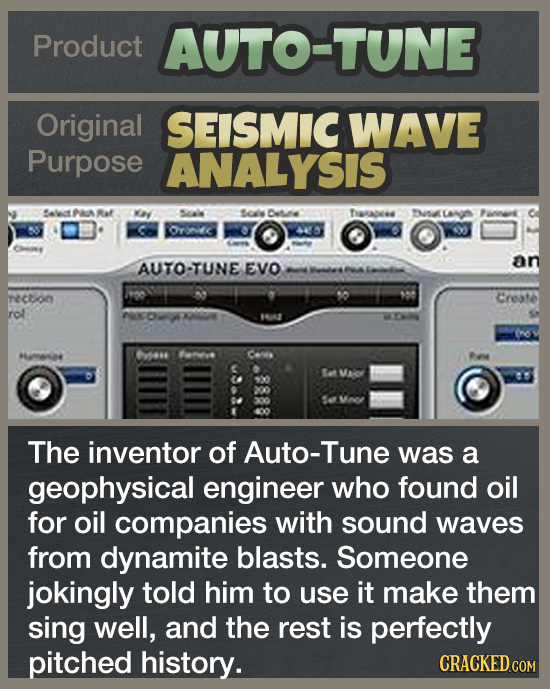 Product AUTO-TUNE Original SEISMIC WAVE Purpose ANALYSIS Seldt PAUs Raf May 9l 8s De Tes K Lang Pnnt Lornic 3 V an AUTO-TUNE EVO recon 10 Create rol N