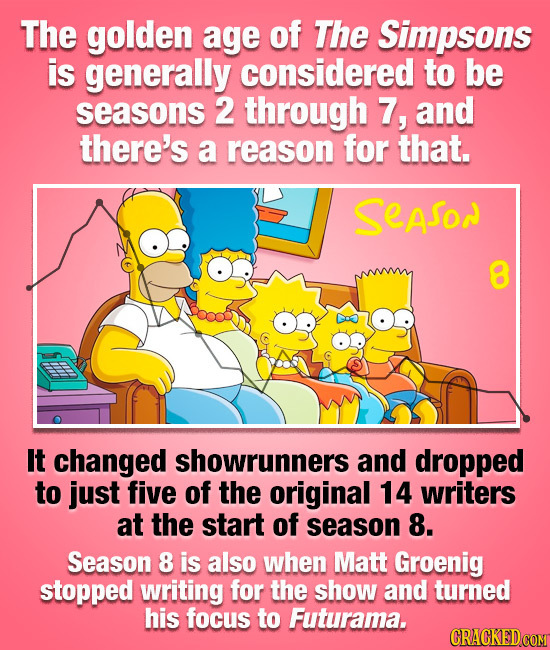 The golden age of The Simpsons is generally considered to be seasons 2 through 7, and there's a reason for that. Season 8 It changed showrunners and d