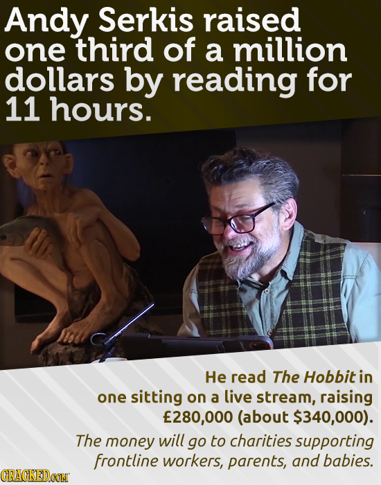 Andy Serkis raised one third of a million dollars by reading for 11 hours. He read The Hobbit in one sitting on a live stream, raising E280,000 (about