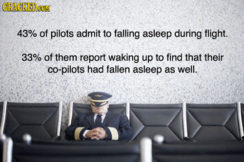 CRACKEDCO 43% of pilots admit to falling asleep during flight. 33% of them report waking up to find that their co-pilots had fallen asleep as well.