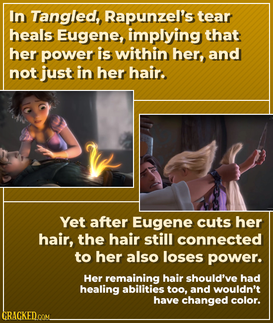 In Tangled, Rapunzel's tear heals Eugene, implyiing that her power is within her, and not just in her hair. Yet after Eugene cuts her hair, the hair s
