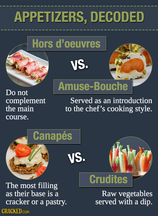 APPETIZERS, DECODED Hors d'oeuvres VS. Amuse-Bouche Do not complement Served as an introduction the main to the chef's cooking style. course. Canapes