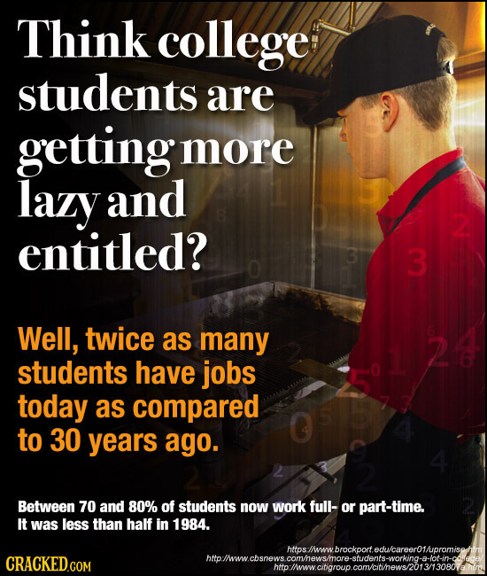 Think college students are getting more lazy and 2 entitled? 3 3 Well, twice as many students have jobs today as compared to 30 years ago. Between 70