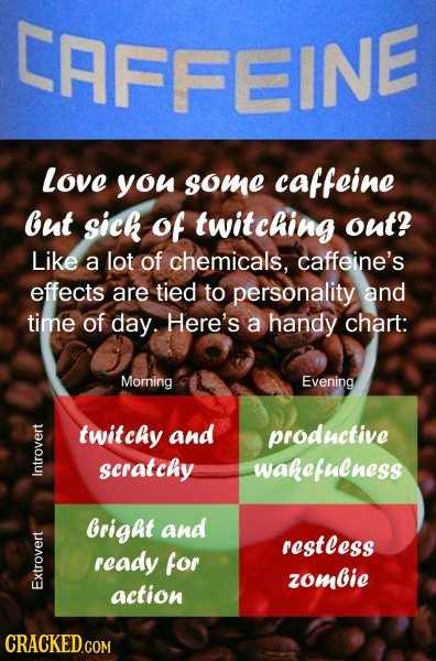 CAFFEINE Love you some caffeine but Sick of twitching out? Like a lot of chemicals, caffeine's effects are tied to personality and time of day. Here's