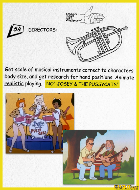 CMUK'S MAND $12 FELOCES 54 DIRECTORS: Get scale of musical instruments correct to characters body size, and get research for hand positions. Animate r