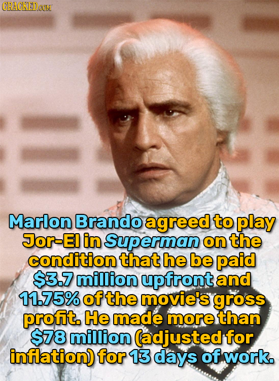 CRACKEDOON Marlon Brando agreed to play Jor-El in Superman on the condition that he be paid $3.7 million upfront and 11.75% of the movie's gross profi