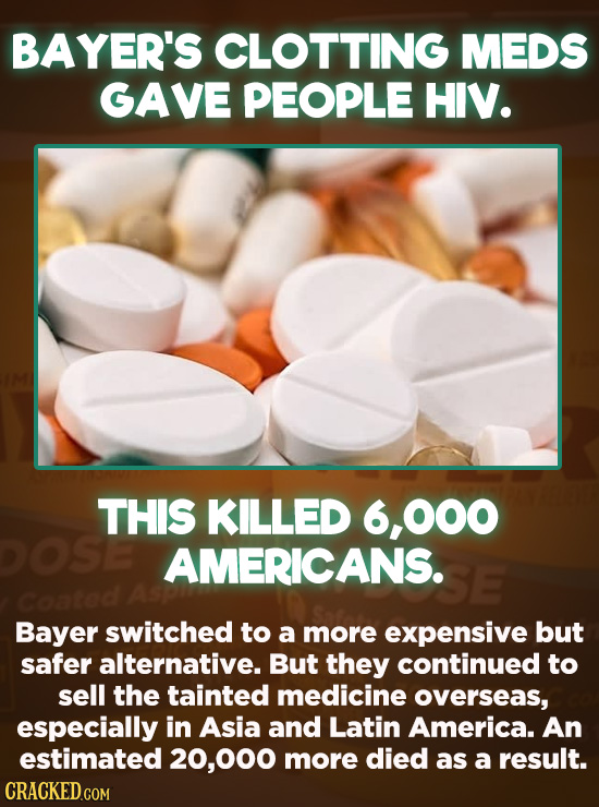 Evil Things Huge Companies Have Done - In 1984, aspirin manufacturer Bayer discovered that one of their blood clotting medicines had been infecting co