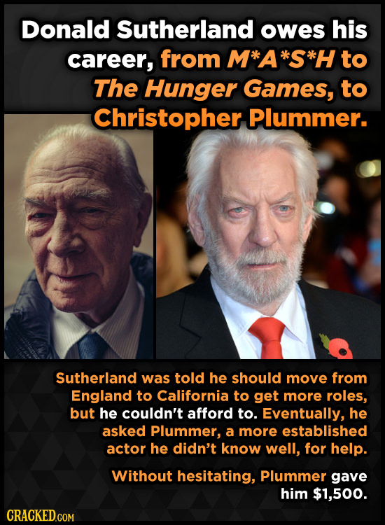 Donald Sutherland owes his career, from M*A*S*Hto The Hunger Games, to Christopher Plummer. Sutherland was told he should move from England to Califor