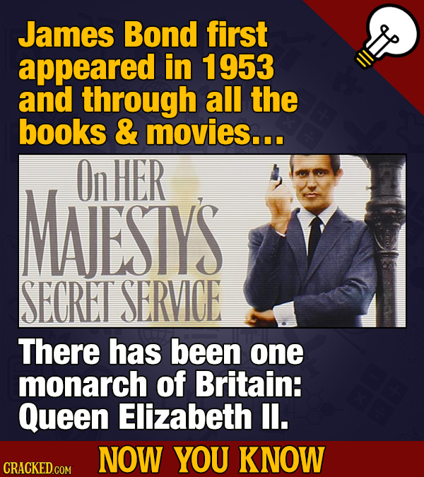 James Bond first appeared in 1953 and through all the books & movies... On HER MAESIYS SECRET SERVICE There has been one monarch of Britain: Queen Eli