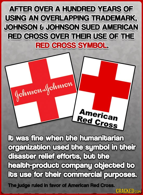 AFTER OVER A HUNDRED YEARS OF USING AN OVERLAPPING TRADEMARK, JOHNSON & JOHNSON SUED AMERICAN RED CROSS OVER THEIR USE OF THE RED CROSS SYMBOL. Jolnso