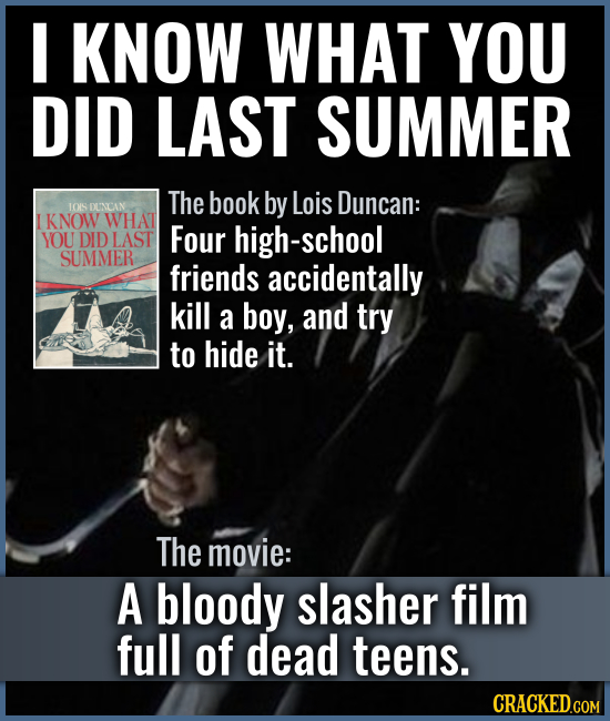 I KNOW WHAT YOU DID LAST SUMMER The book by Lois Duncan: Four high-school friends accidentally kill a boy, and