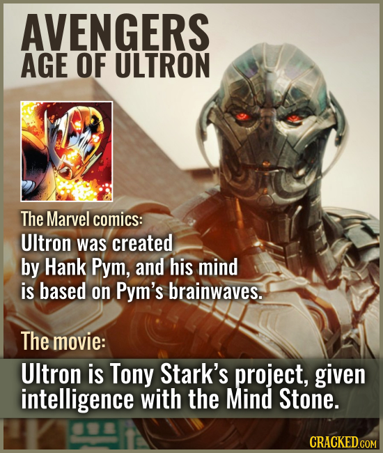 AVENGERS AGE OF ULTRON The Marvel comics: Ultron was created by Hank Pym, and his mind is based on Pym's brainwaves. The movie: Ultron is Tony Stark's