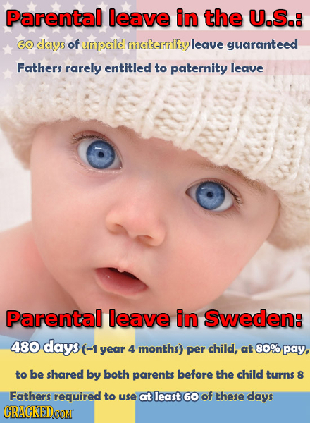 Parental leave in the U.S.: 60 days of unpaid maternity leave guaranteed Fathers rarely entitled to paternity leave Parental leave in Sweden: 480 days