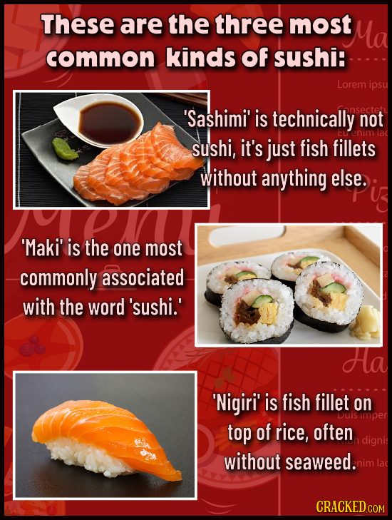 These are the three most MMa common kinds Of sushi: Lorem ipsu 'Sashimi' is technically not enim lac sushi, it's just fish fillets without anything el