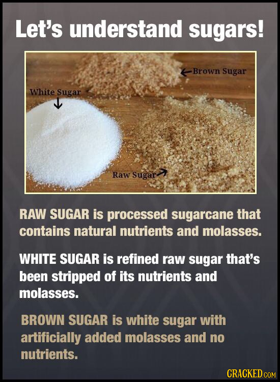 Let's understand sugars! Brown Sugar White Sugar Raw Sugar RAW SUGAR is processed sugarcane that contains natural nutrients and molasses. WHITE SUGAR