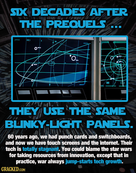 SIX DECADES AFTER THE PREQUELS IW O. THEY USE THE SAME BLINKY-LIGHT PANELS. 60 years ago, we had punch cards and switchboards, and now we have touch s
