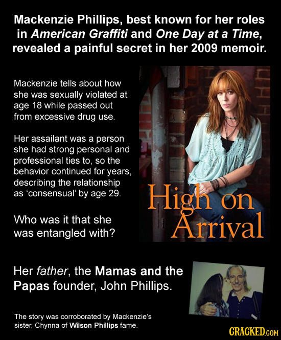 Mackenzie Phillips, best known for her roles in American Graffiti and One Day at a Time, revealed a painful secret in her 2009 memoir. Mackenzie tells