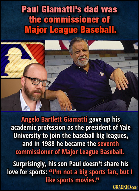 Paul Giamatti's dad was the commissioner of Major League Baseball. Angelo Bartlett Giamatti gave up his academic profession as the president of Yale U