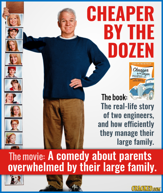 CHEAPER BY THE DOZEN The book: The real-life story of two engineers, and how efficiently they manage their large family. The movie: A co