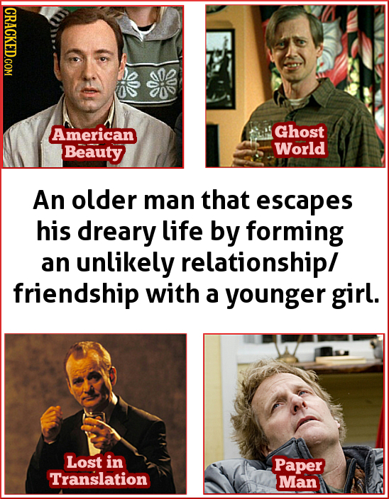CRACKED.COM American Ghost Beauty World An older man that escapes his dreary life by forming an unlikely relationship/ friendship with a younger girl.