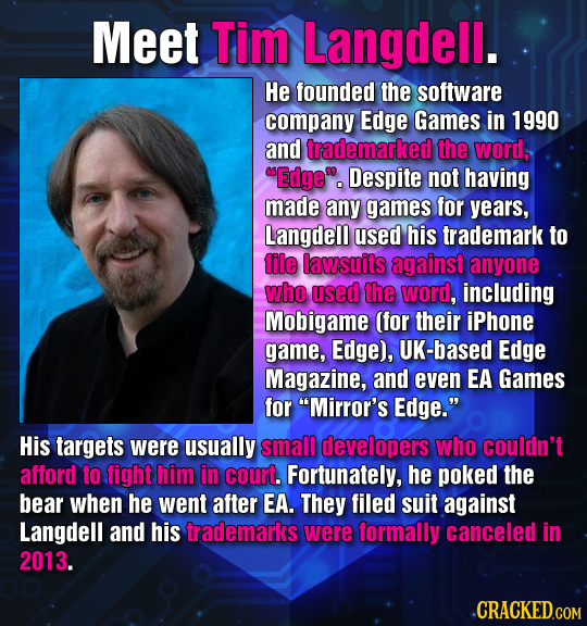 Meet Tim Langdell. He founded the software company Edge Games in 1990 and trademarked the word, Edge. Despite not having made any games for years, L