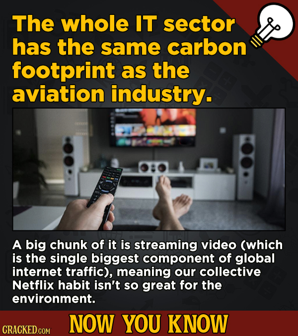 13 Illuminating And Also Entertaining Now-You-Know Facts - The whole IT sector has the same carbon footprint as the aviation industry.