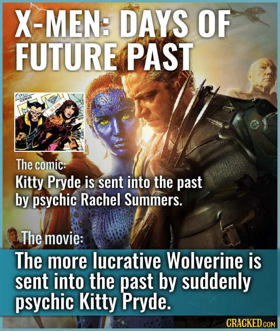 X-MEN: DAYS OF FUTURE PAST The comic: Kitty Pryde is sent into the past by psychic Rachel Summers. The movie: The more lucrative Wolverine is s