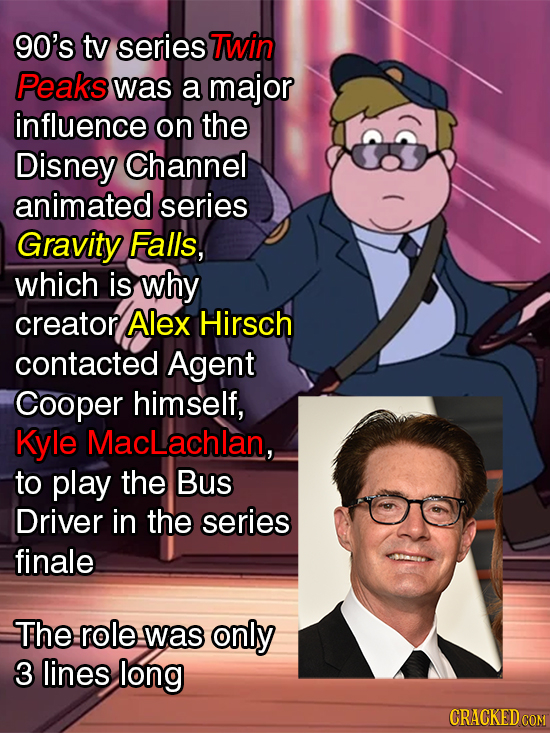 90's tv series Twin Peaks was a major influence on the Disney Channel animated series Gravity Falls, which is why creator Alex Hirsch contacted Agent
