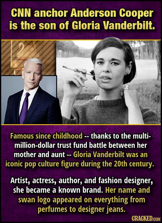 Celebrities Whose Parents Should Be The Famous Ones
