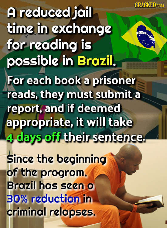 A reduced jail CRACKED COM time in exchange ORDENY for reading is possible in Brazil. For each book a prisoner reads, they must submit a report, and i