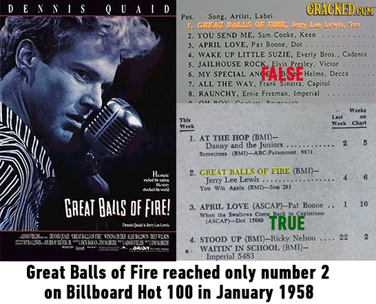 27 Movie Details That Research Proves Are B.S.