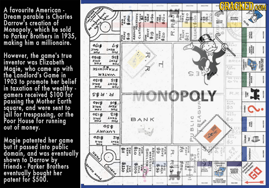 CRAOKED A favourite American- CON Dream parable is Charles Darrow's creation of Monopoly, which he sold $160 $i90 BALE Brothers HecESry to Parker in 1