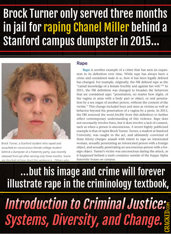 Brock Turner only served three months in jail for raping Chanel Miller behind a Stanford campus dumpster in 2015... Rape Rape is another example of a