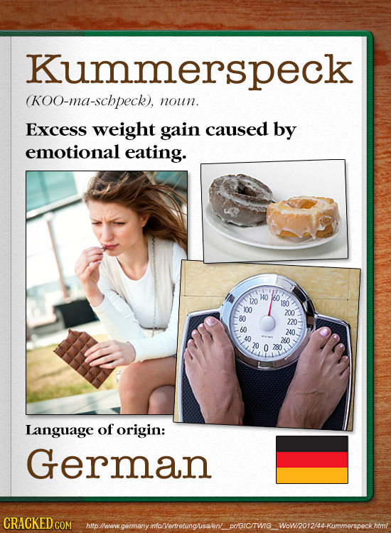 Kummerspeck (KOO-ma-schpeck), noun. Excess weight gain caused by emotional eating. 120 KO 160 180 100 200 80 220 60 240 40 260 20 O 280 Language of or