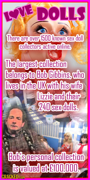 DOLLS LVE There 1500 known doll are over sex collectors active online. The largestcollection telongs to Bob Gibbins, who lives in the OK with Gis wife
